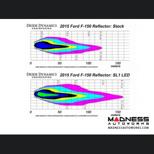 Ford Escape SL-1 Low Beam Headlight - Pair - (2005-2007)