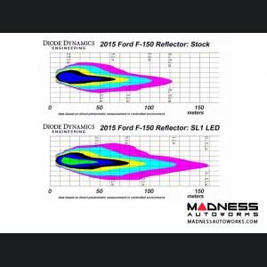 Toyota RAV4 SL-1 LED High Beam Headlight - Pair - (2006-2016)