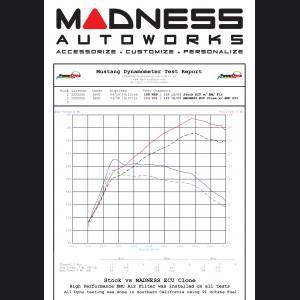 Alfa Romeo 4C - Performance ECU by MADNESS - 91 Octane