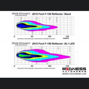 Ford Focus SL-1 Low Beam Headlight - Pair - (2012-2018)