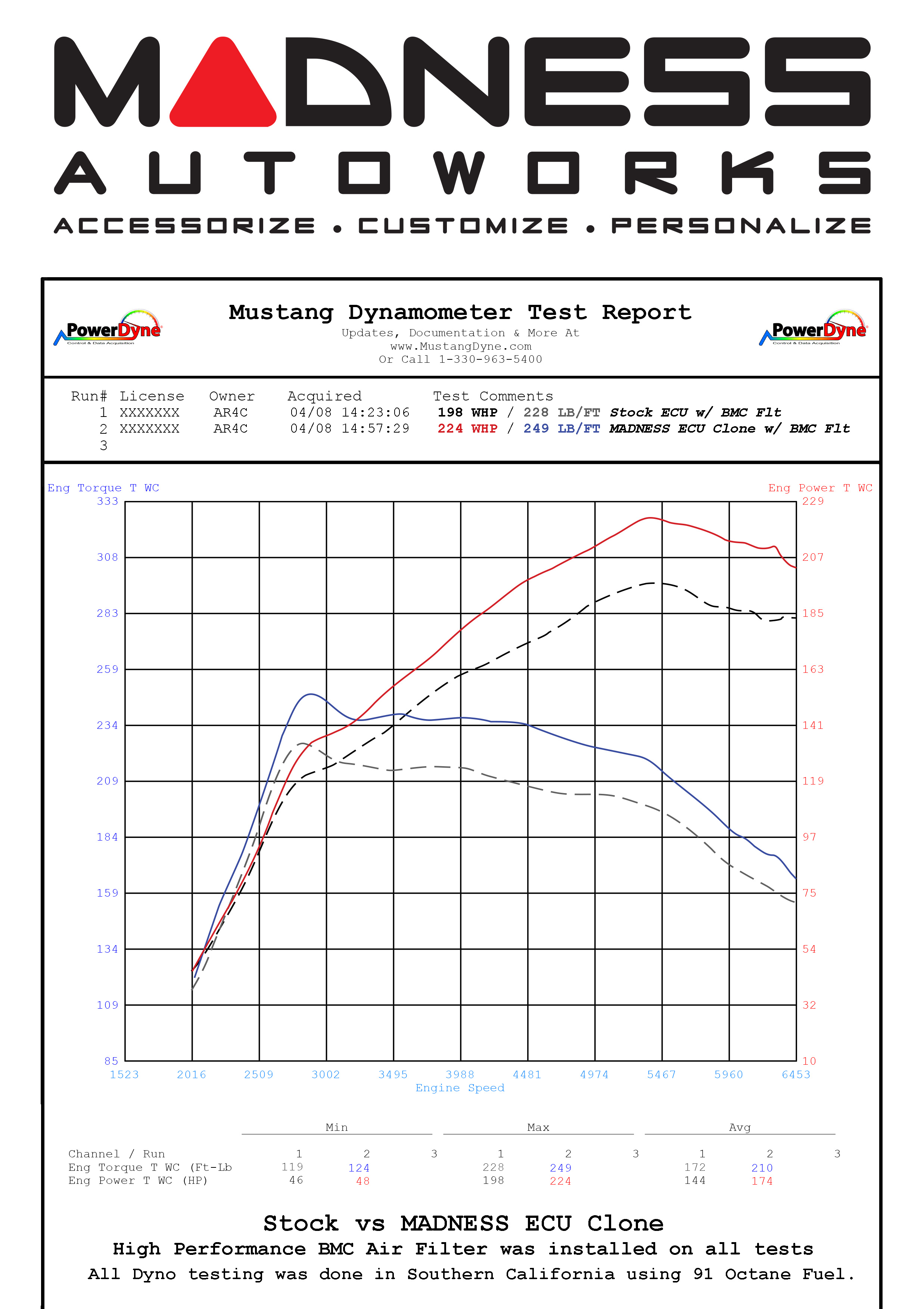 Alfa Romeo 4c Performance Ecu By Madness 91 Octane Engine Diagram As Always We Are Here To Answer Any Questions You May Have Call Us For Assistance And Will Be Happy Help